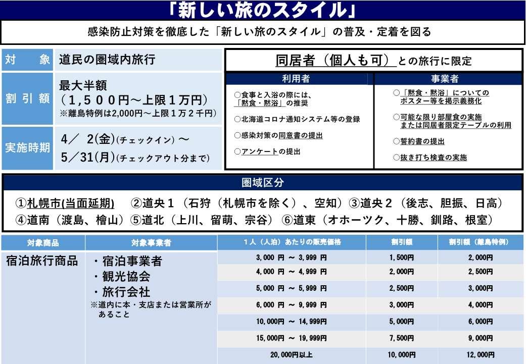 上川 管内 コロナ 北海道上川町| 新型コロナウイルス関連情報について